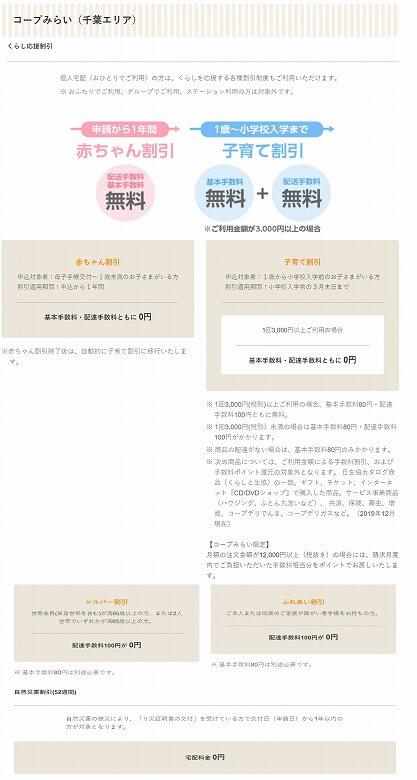 コープデリ 利用申し込み方法  ウィークリーコープ コープみらい(千葉県)の各種割引制度