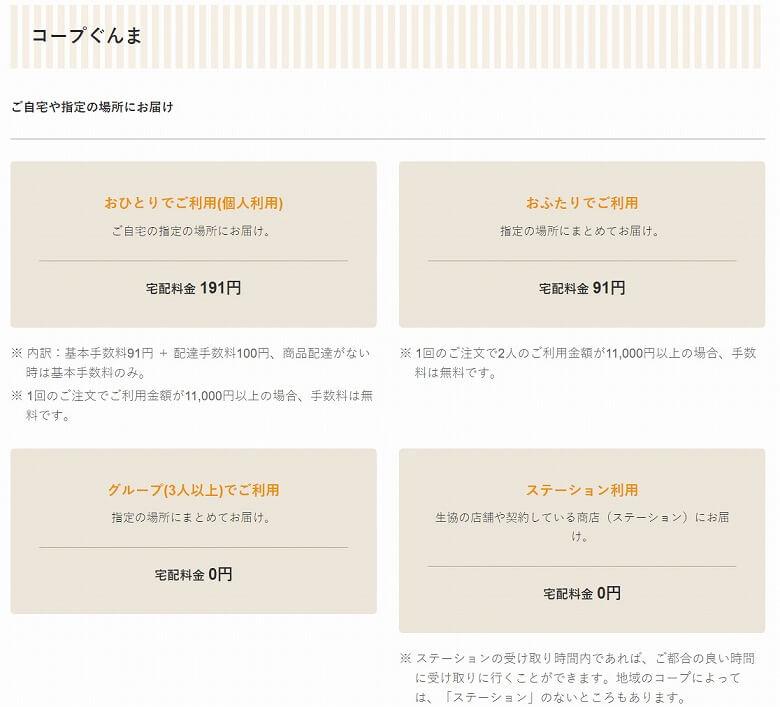 コープデリ 利用申し込み方法  ウィークリーコープ コープぐんま(群馬県)の宅配料金
