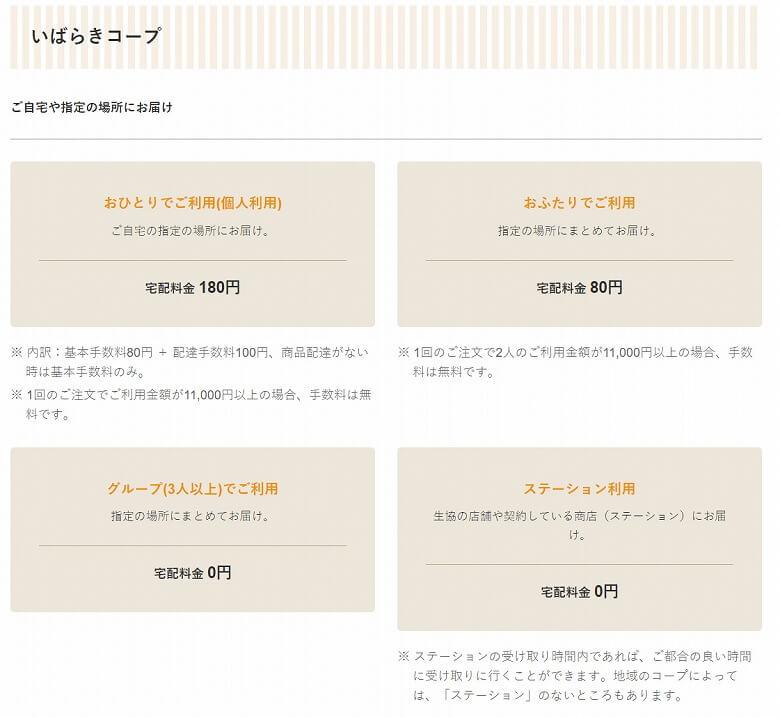 コープデリ 利用申し込み方法  ウィークリーコープ いばらきコープ(茨城県)の宅配料金