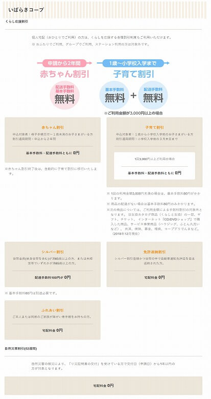 コープデリ 利用申し込み方法  ウィークリーコープ いばらきコープ(茨城県)の各種割引制度