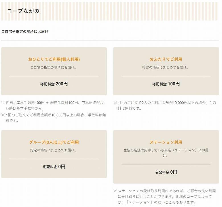 コープデリ 利用申し込み方法  ウィークリーコープ コープながの(長野県)の宅配料金