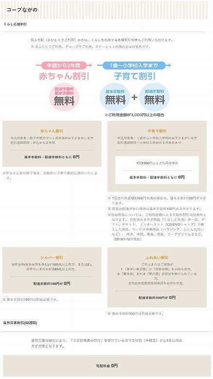 コープデリ 利用申し込み方法  ウィークリーコープ コープながの(長野県)の各種割引制度