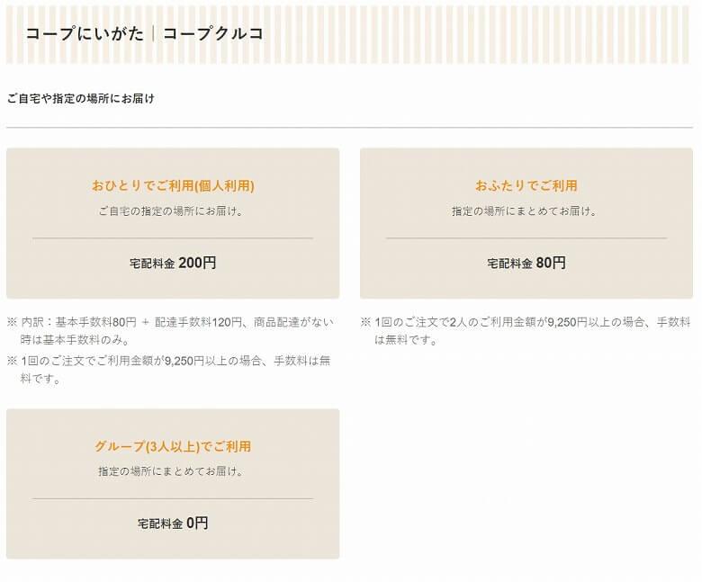 コープデリ 利用申し込み方法  ウィークリーコープ コープにいがた・コープクルコ(新潟県)の宅配料金