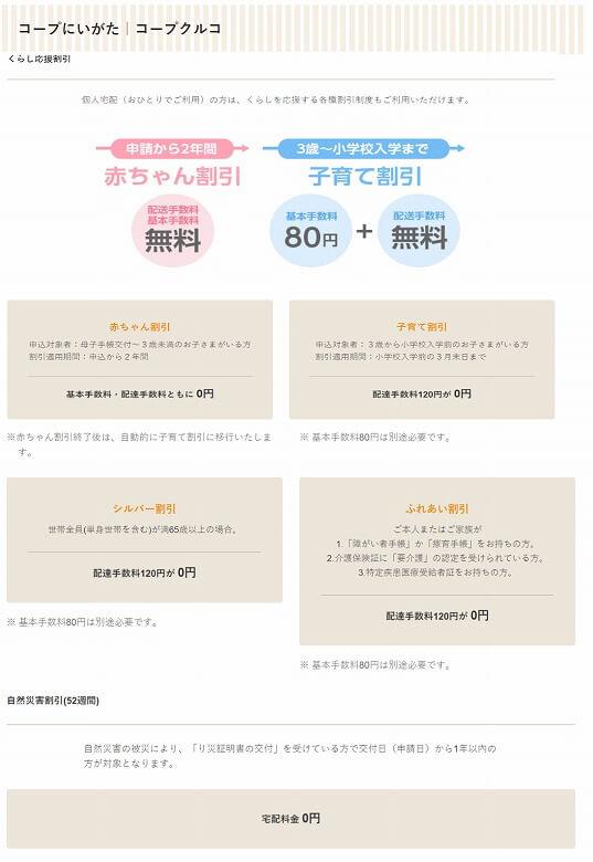 コープデリ 利用申し込み方法  ウィークリーコープ コープにいがた・コープクルコ(新潟県)の各種割引制度