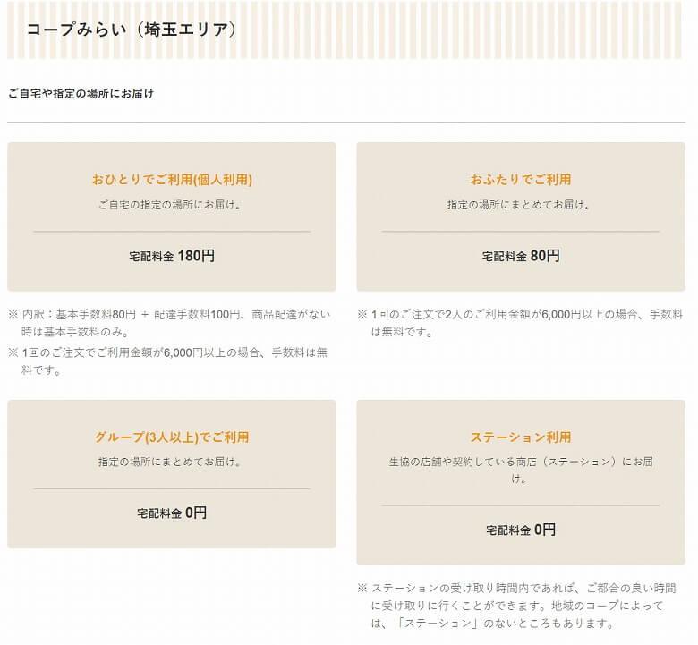 コープデリ 利用申し込み方法  ウィークリーコープ コープみらい(埼玉県)の宅配料金
