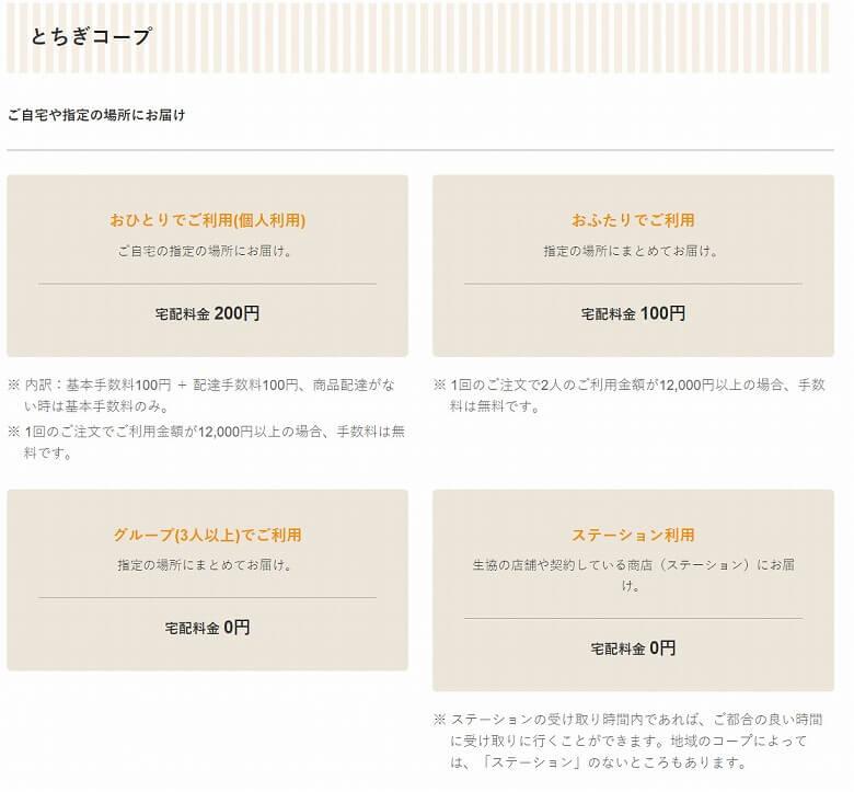 コープデリ 利用申し込み方法  ウィークリーコープ とちぎコープ(栃木県)の宅配料金