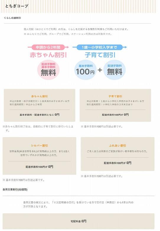 コープデリ 利用申し込み方法  ウィークリーコープ とちぎコープ(栃木県)の各種割引制度