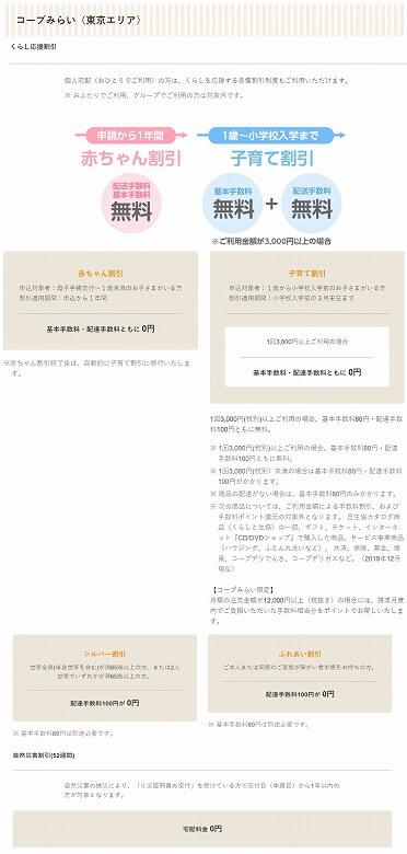 コープデリ 利用申し込み方法  ウィークリーコープ コープみらい(東京都)の各種割引制度