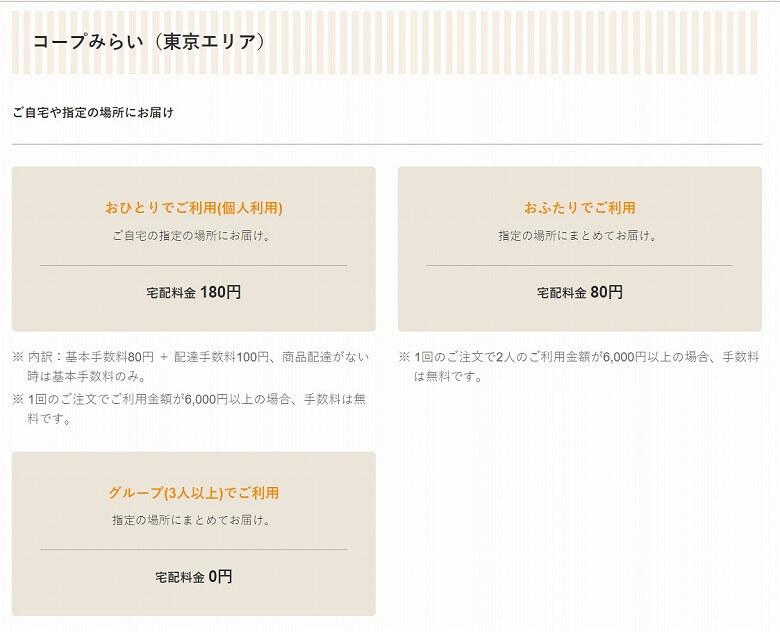 コープデリ 利用申し込み方法  ウィークリーコープ コープみらい(東京都)の宅配料金