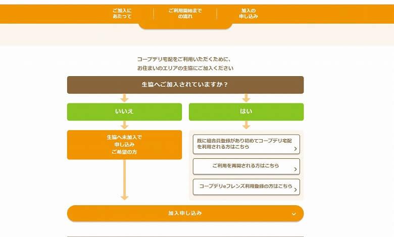 コープデリ 利用申し込み方法  コープデリ加入の流れ